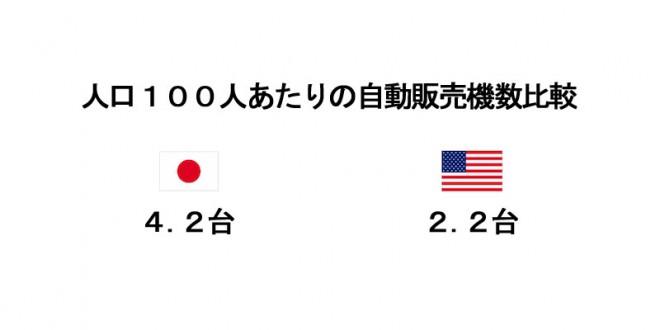 日本は世界屈指の自動販売機大国